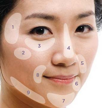 Calgary Facial Fillers | Facial Esthetics One